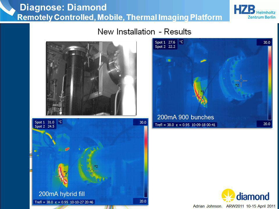 Diagnose: Diamond Remotely Controlled, Mobile, Thermal Imaging Platform