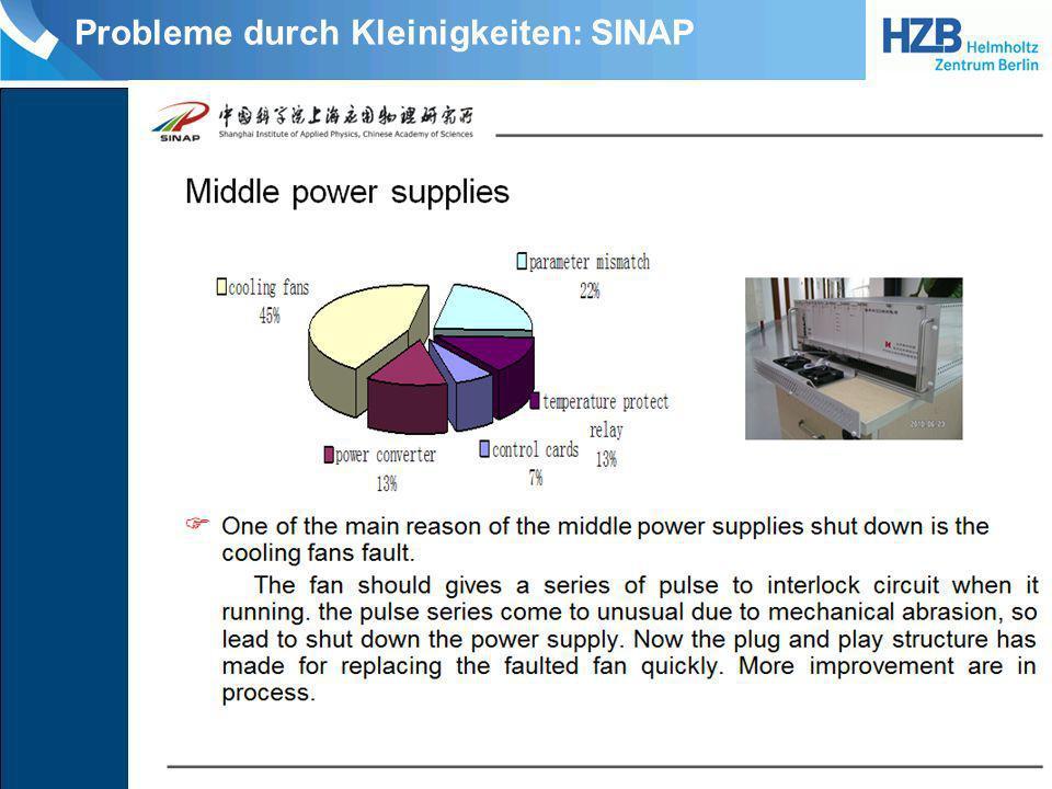 Probleme durch Kleinigkeiten: SINAP