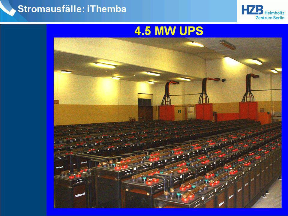 Stromausfälle: iThemba