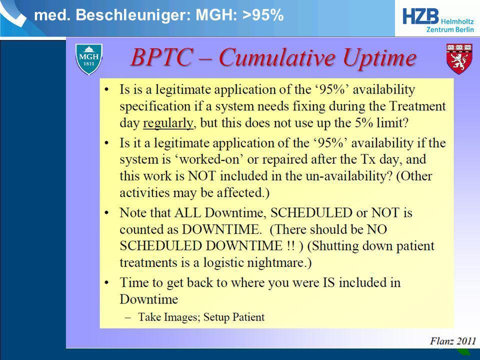 med. Beschleuniger: MGH: >95%