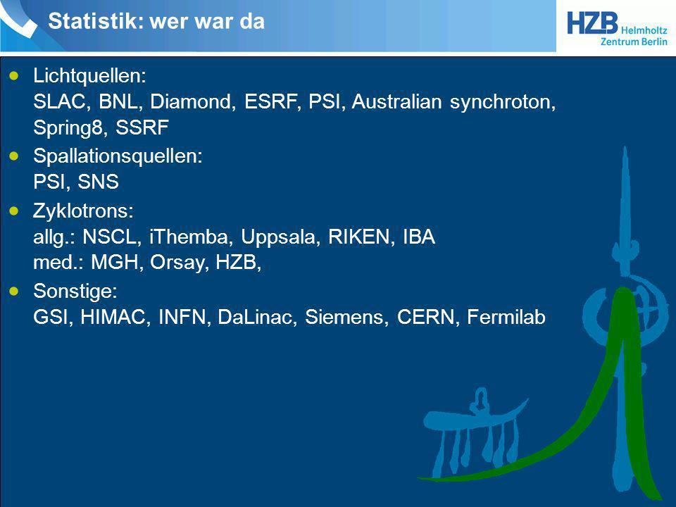 Statistik: wer war da Lichtquellen: SLAC, BNL, Diamond, ESRF, PSI, Australian synchroton, Spring8, SSRF.