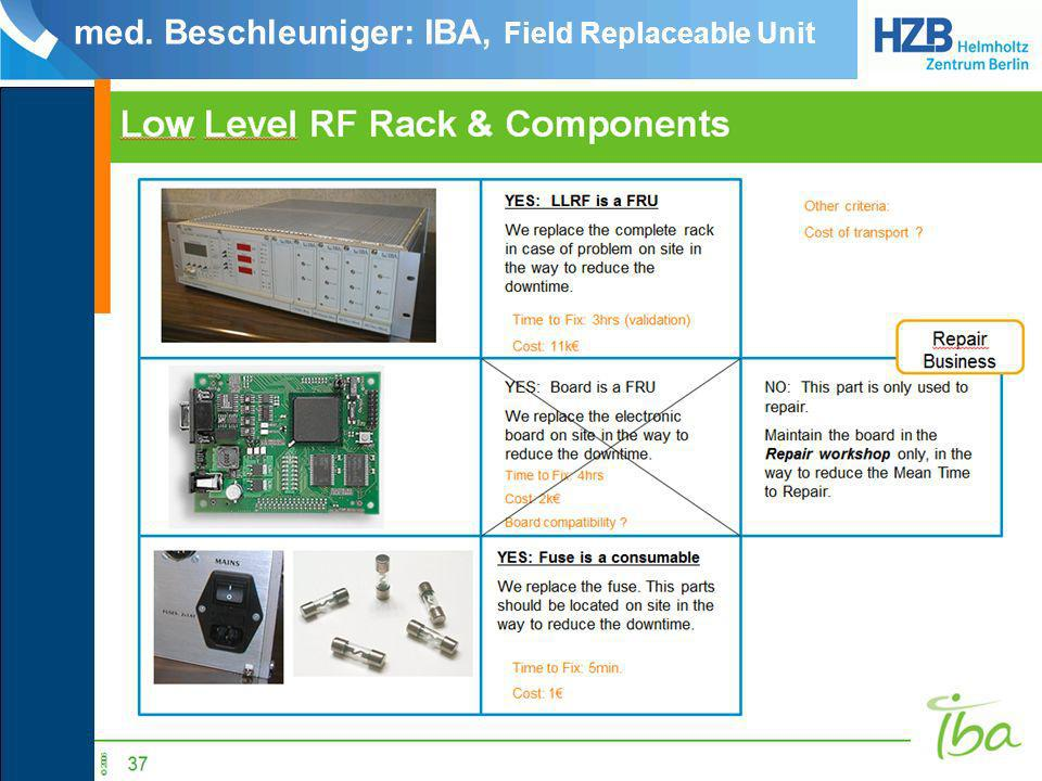 med. Beschleuniger: IBA, Field Replaceable Unit