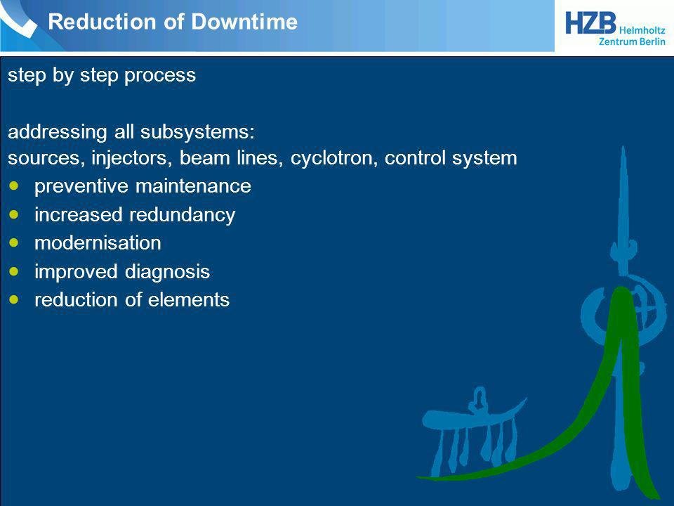 Reduction of Downtime step by step process