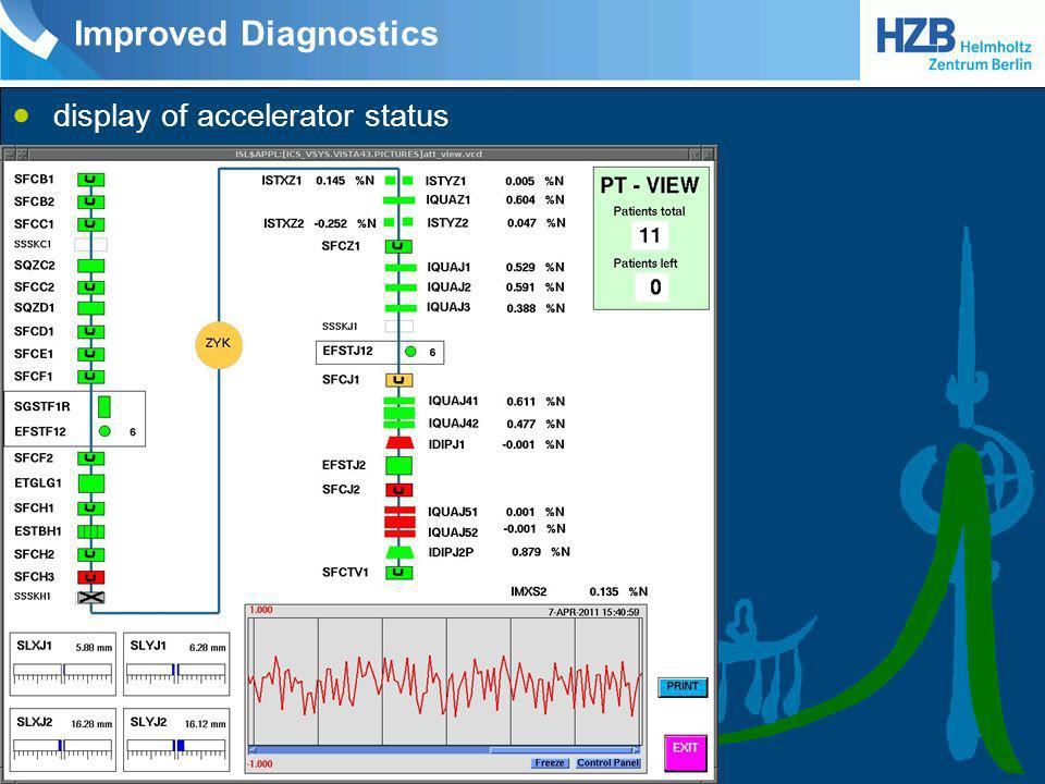 Improved Diagnostics display of accelerator status