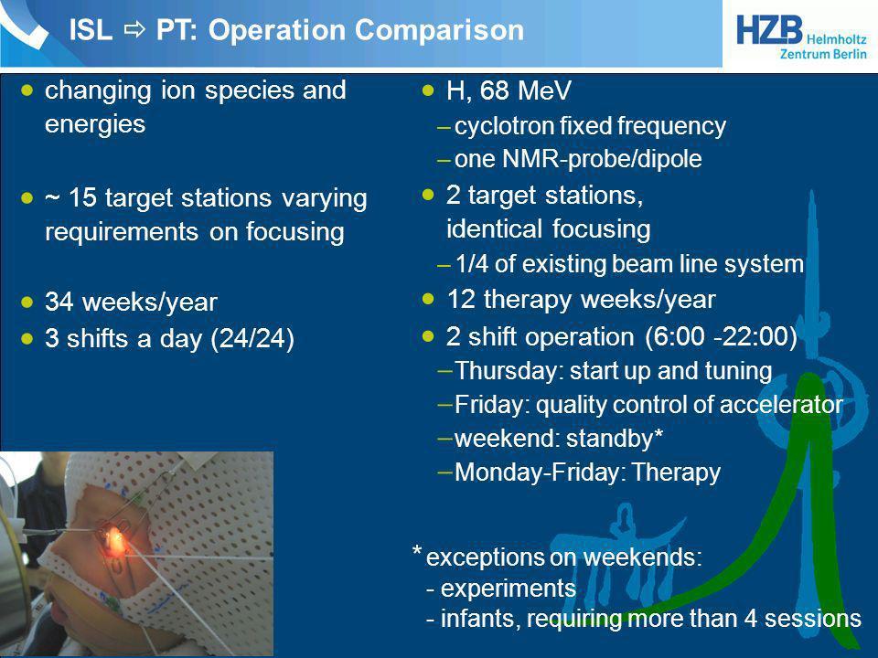 ISL  PT: Operation Comparison