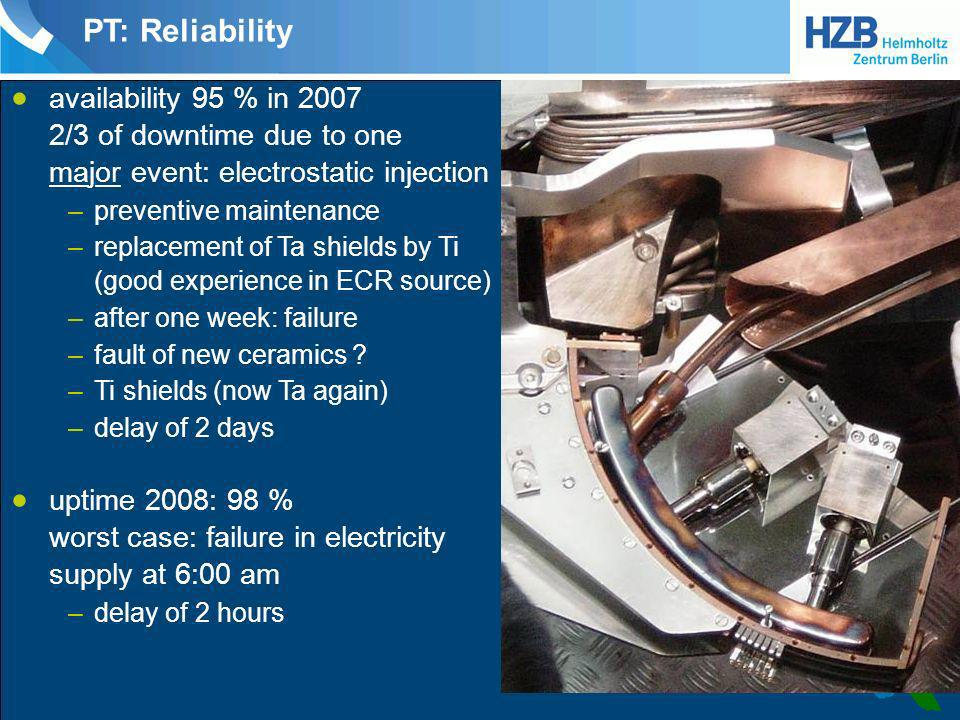 PT: Reliability availability 95 % in 2007 2/3 of downtime due to one major event: electrostatic injection.