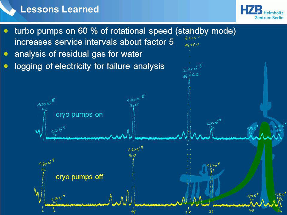 Lessons Learned turbo pumps on 60 % of rotational speed (standby mode) increases service intervals about factor 5.
