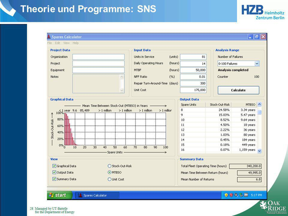 Theorie und Programme: SNS