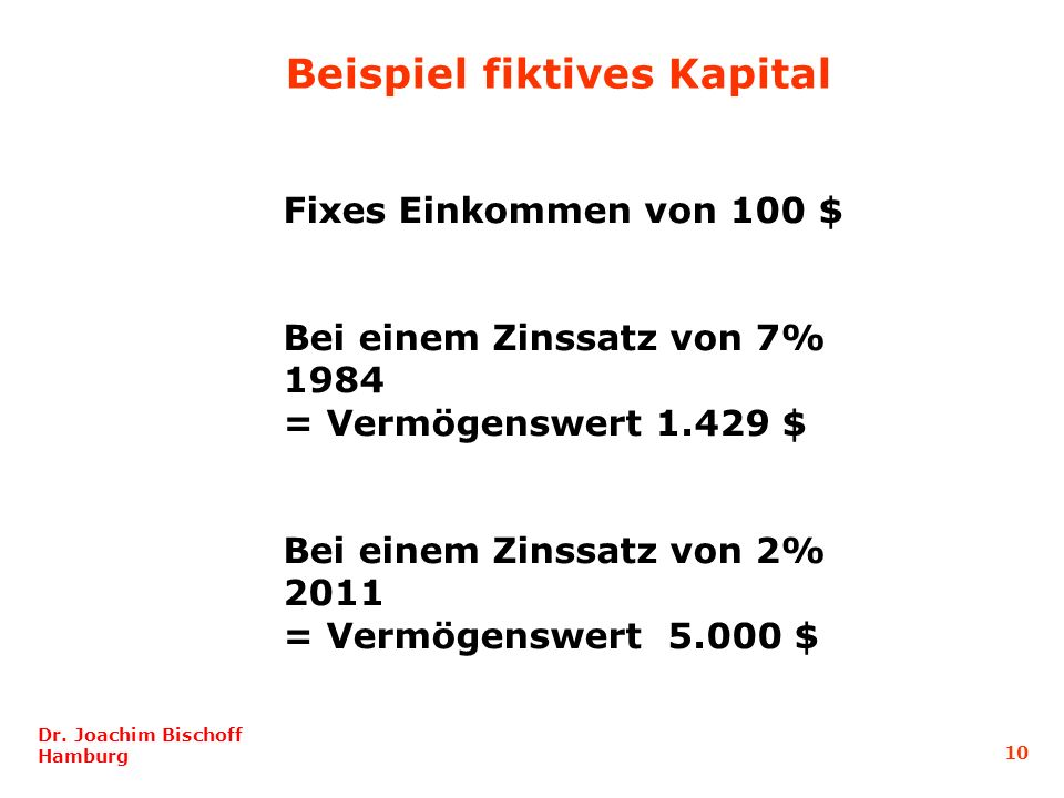 Beispiel fiktives Kapital