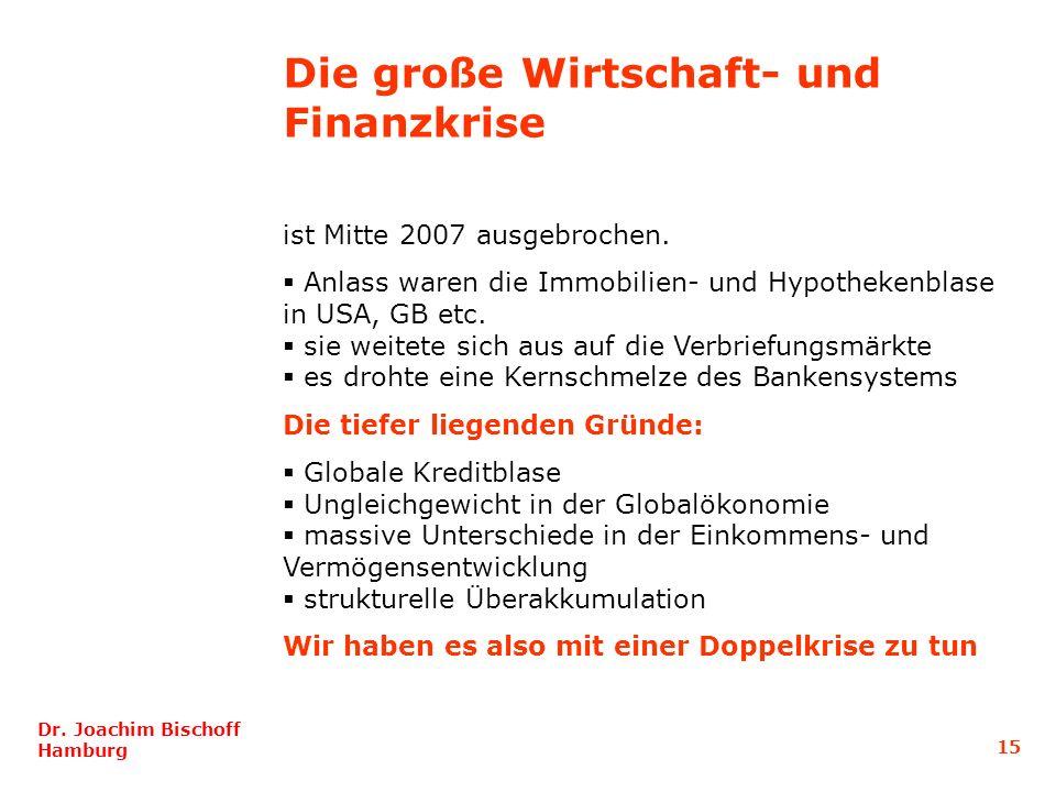 Die große Wirtschaft- und Finanzkrise