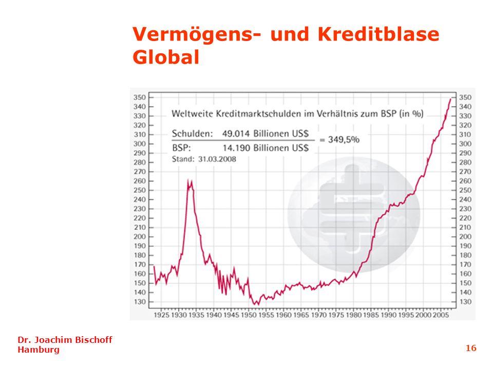 Vermögens- und Kreditblase