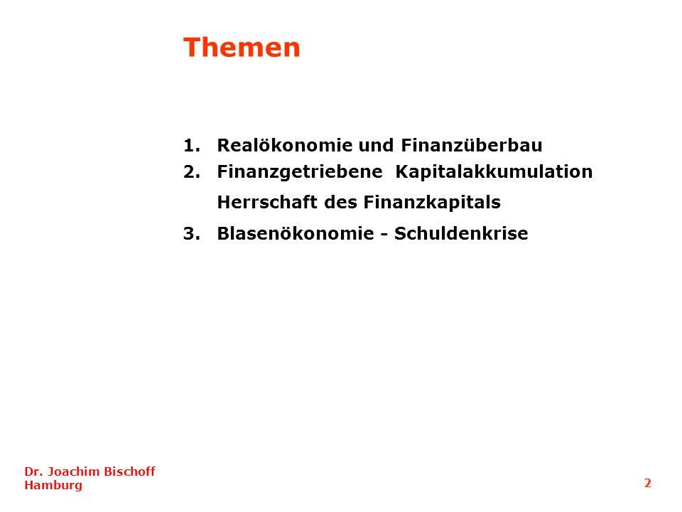 Themen 1. Realökonomie und Finanzüberbau