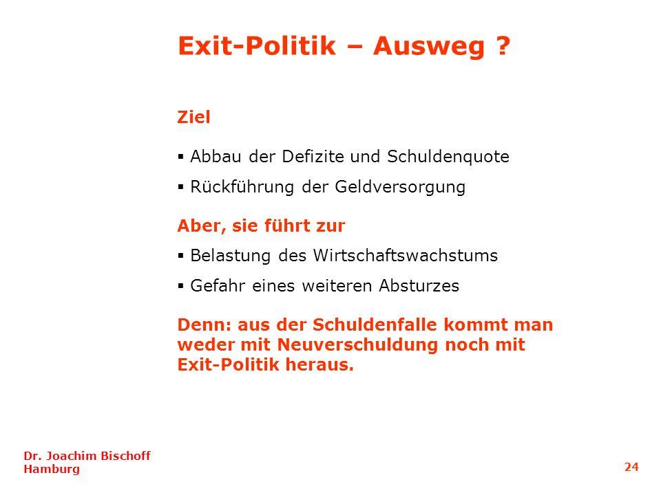 Exit-Politik – Ausweg Ziel Abbau der Defizite und Schuldenquote