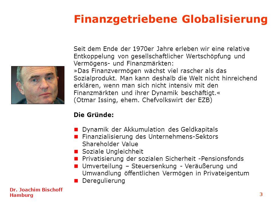 Finanzgetriebene Globalisierung