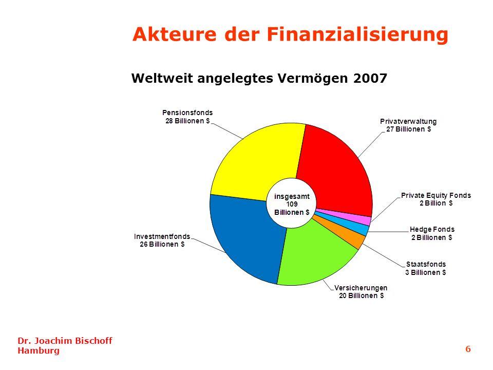 Akteure der Finanzialisierung