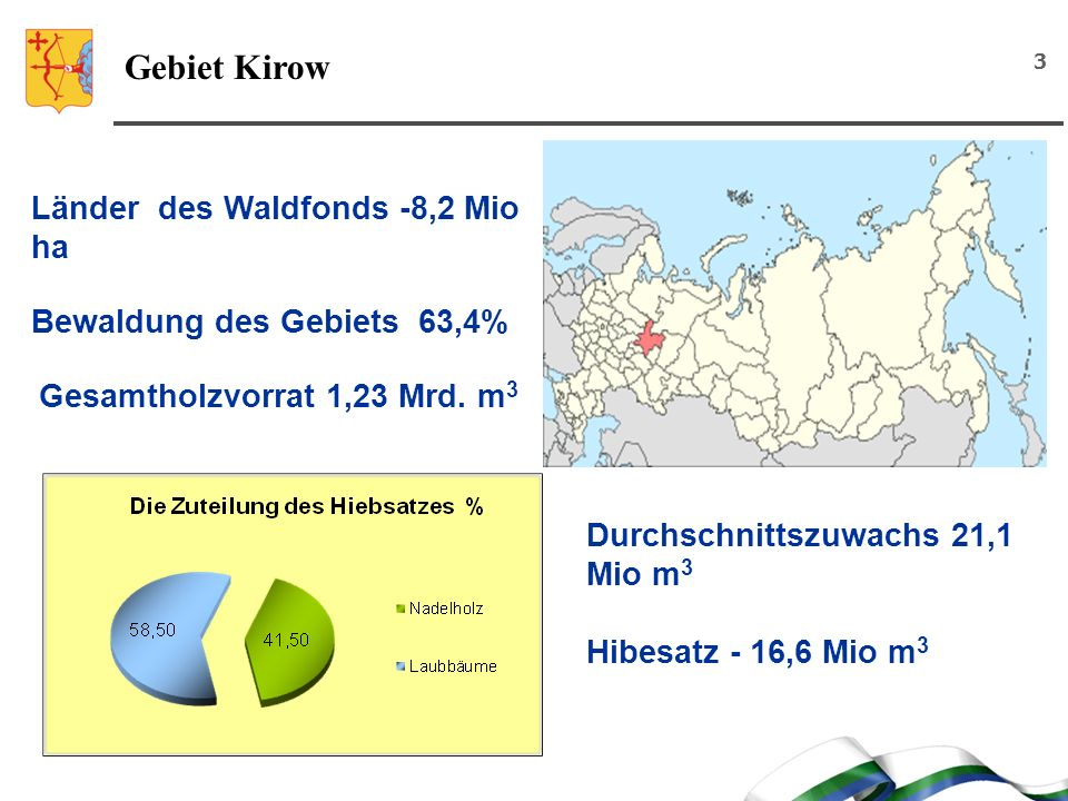 Gebiet Kirow Länder des Waldfonds -8,2 Mio ha