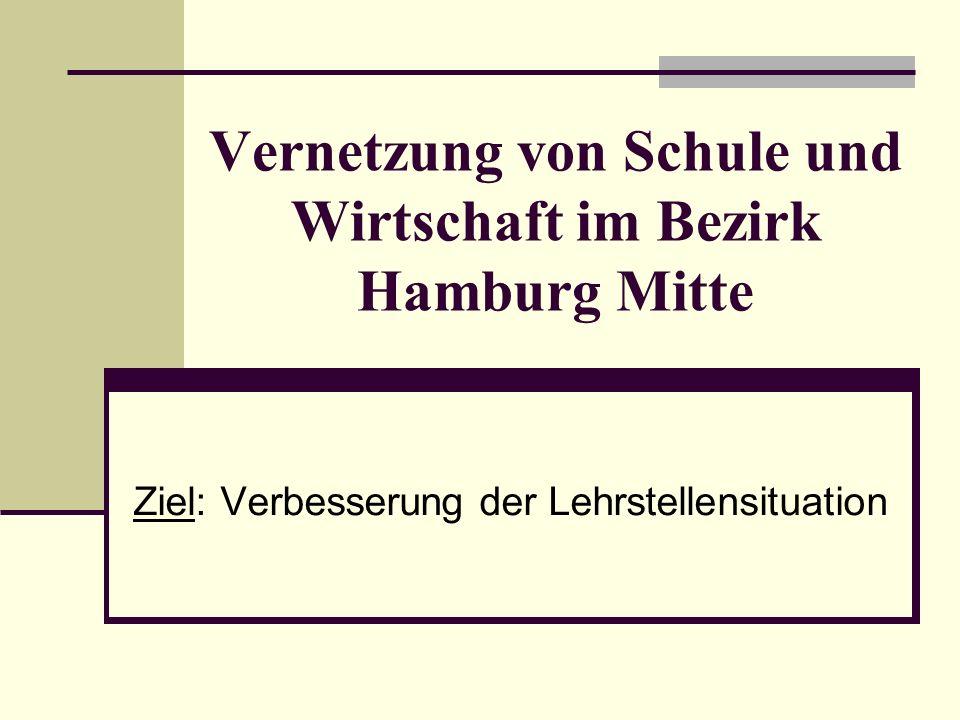 Vernetzung von Schule und Wirtschaft im Bezirk Hamburg Mitte