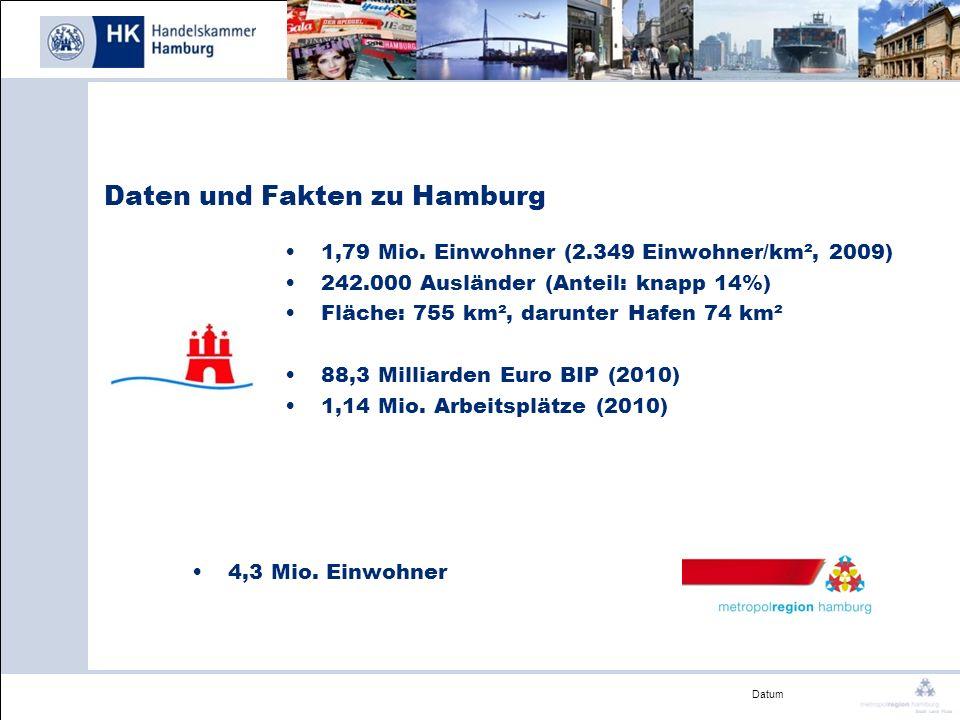 Daten und Fakten zu Hamburg