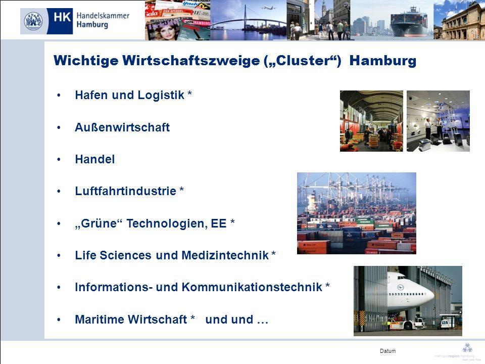 """Wichtige Wirtschaftszweige (""""Cluster ) Hamburg"""