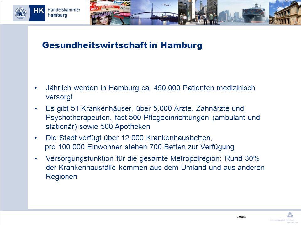 Gesundheitswirtschaft in Hamburg