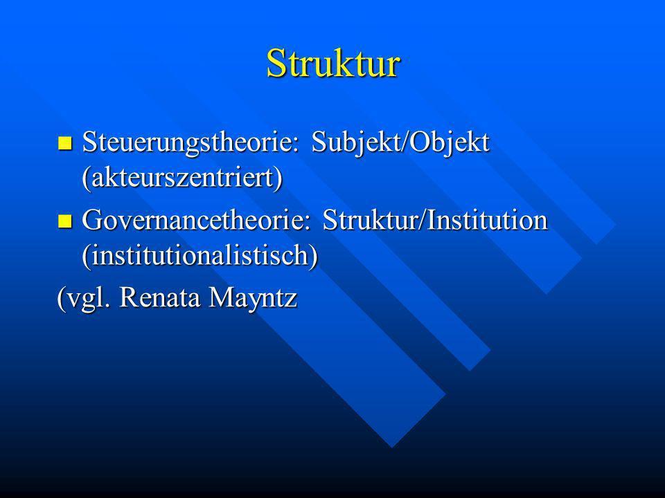 Struktur Steuerungstheorie: Subjekt/Objekt (akteurszentriert)