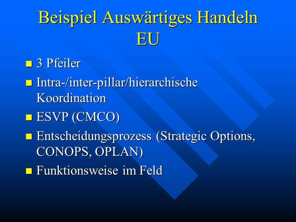 Beispiel Auswärtiges Handeln EU