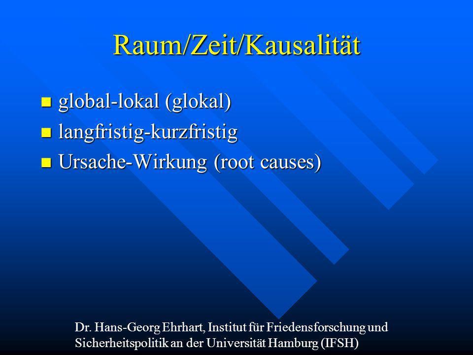 Raum/Zeit/Kausalität