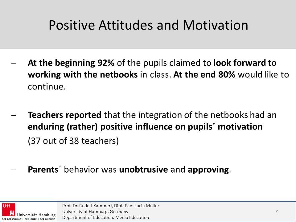 Positive Attitudes and Motivation
