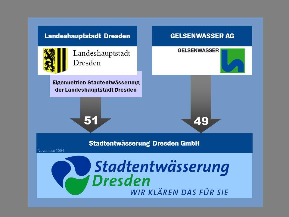 51 49 Landeshauptstadt Dresden GELSENWASSER AG