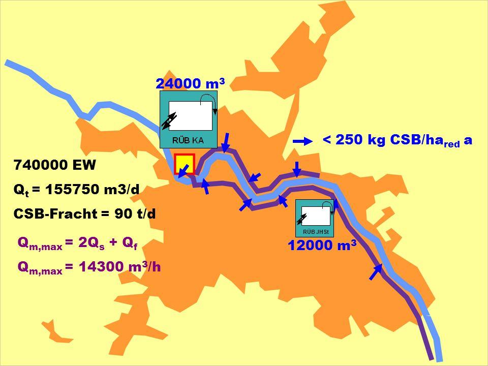 24000 m3 < 250 kg CSB/hared a 740000 EW Qt = 155750 m3/d