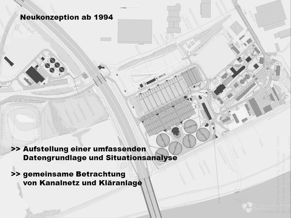 Neukonzeption ab 1994 >> Aufstellung einer umfassenden. Datengrundlage und Situationsanalyse. >> gemeinsame Betrachtung.