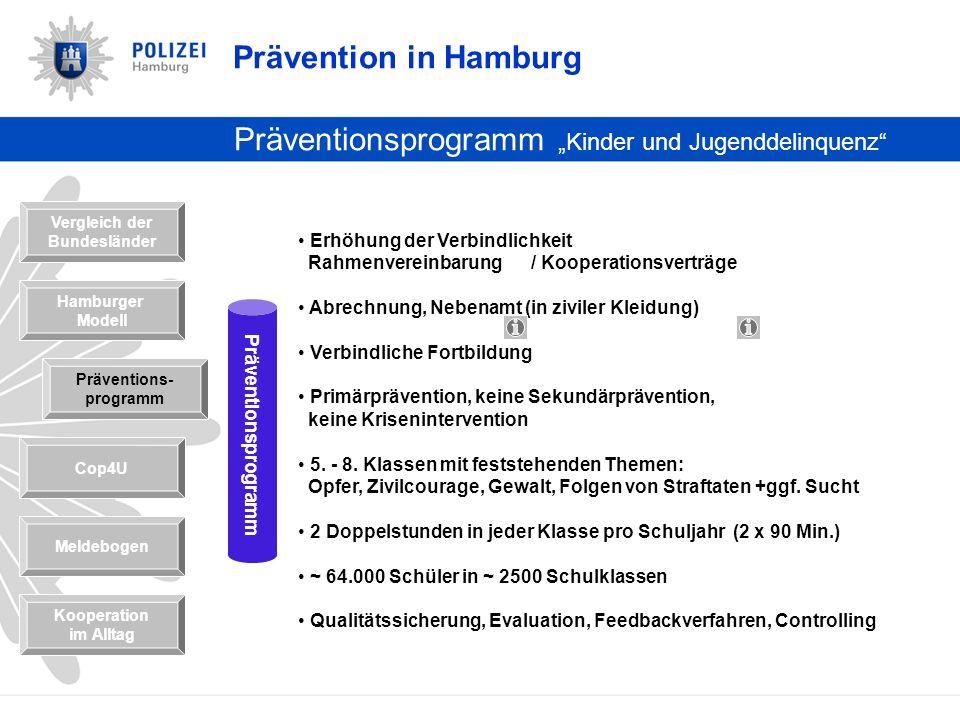 """Präventionsprogramm """"Kinder und Jugenddelinquenz"""