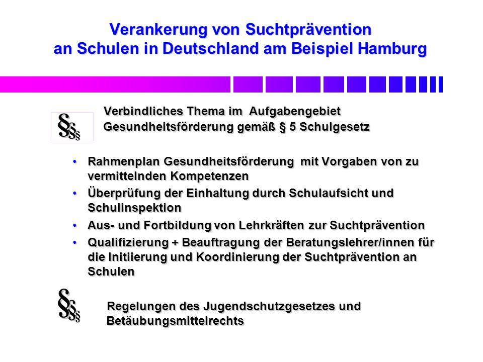 Verankerung von Suchtprävention an Schulen in Deutschland am Beispiel Hamburg