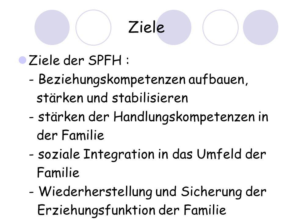 Ziele Ziele der SPFH : - Beziehungskompetenzen aufbauen,