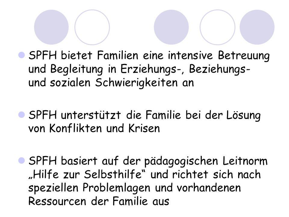 SPFH bietet Familien eine intensive Betreuung und Begleitung in Erziehungs-, Beziehungs- und sozialen Schwierigkeiten an