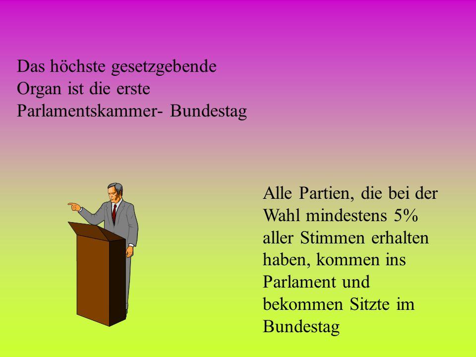 Das höchste gesetzgebende Organ ist die erste Parlamentskammer- Bundestag