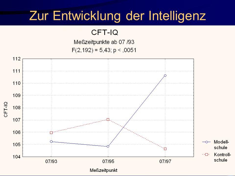 Zur Entwicklung der Intelligenz