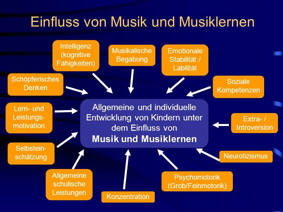 Einfluss von Musik und Musiklernen