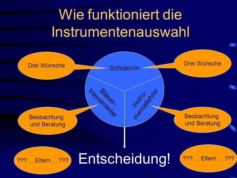 Wie funktioniert die Instrumentenauswahl