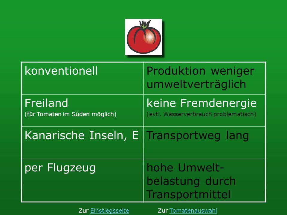 Produktion weniger umweltverträglich Freiland keine Fremdenergie