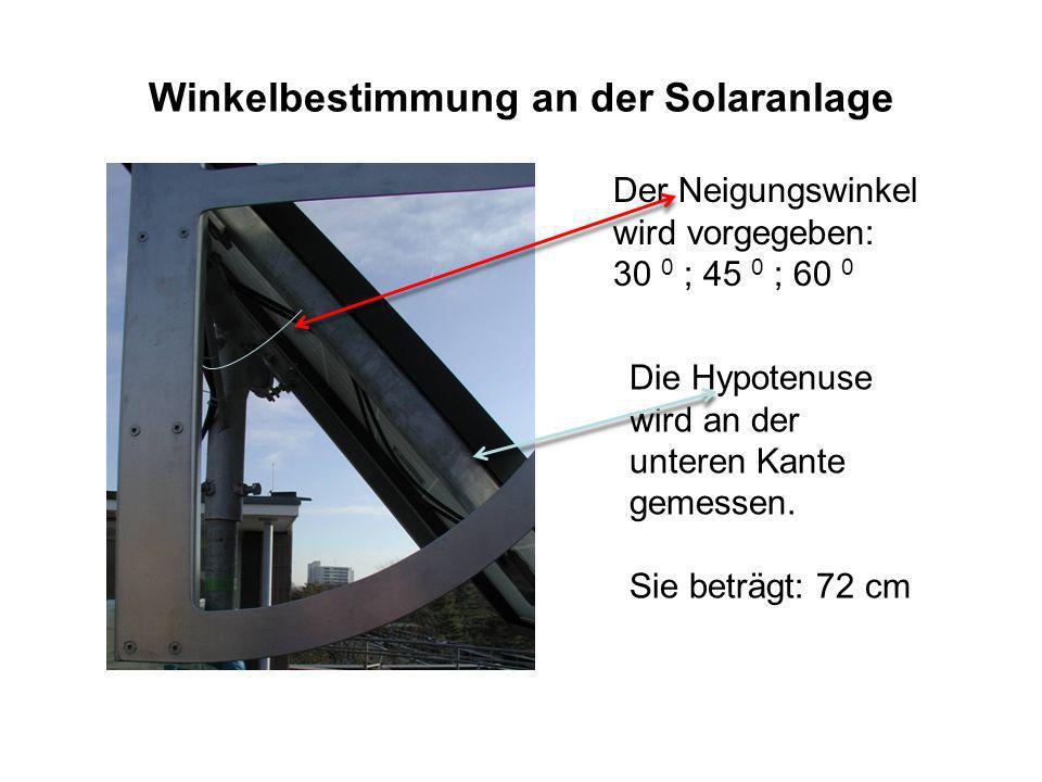 Winkelbestimmung an der Solaranlage