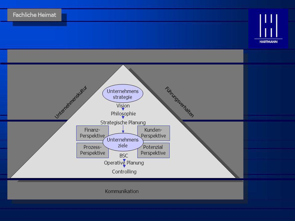 Fachliche Heimat Unternehmens strategie Unternehmenskultur