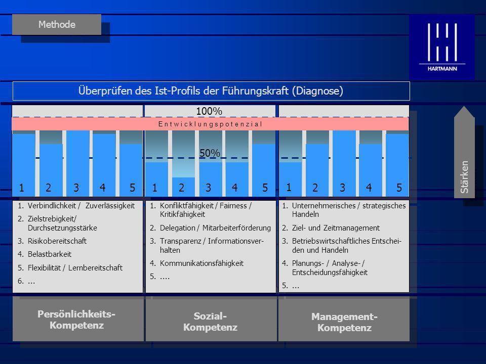 Persönlichkeits-Kompetenz Management-Kompetenz