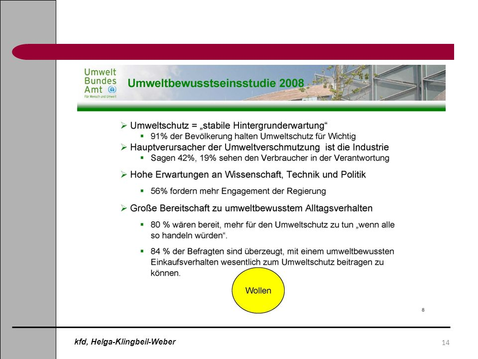kfd, Helga-Klingbeil-Weber