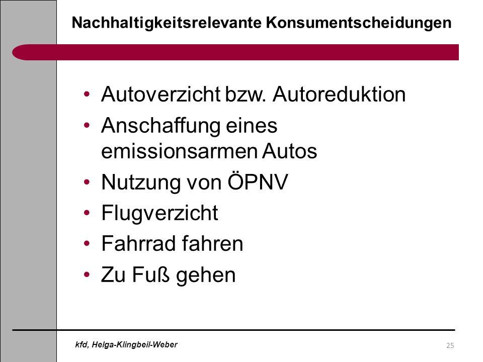 Autoverzicht bzw. Autoreduktion Anschaffung eines emissionsarmen Autos