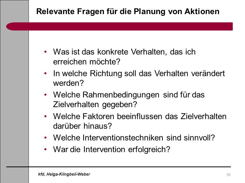 Relevante Fragen für die Planung von Aktionen