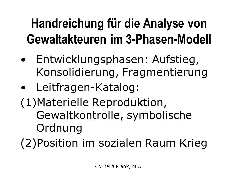 Handreichung für die Analyse von Gewaltakteuren im 3-Phasen-Modell