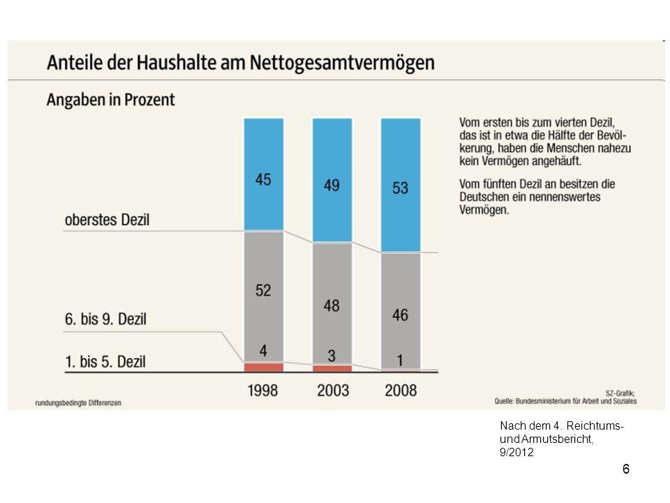 Nach dem 4. Reichtums- und Armutsbericht, 9/2012