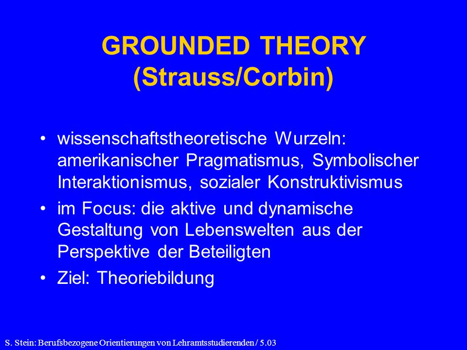 GROUNDED THEORY (Strauss/Corbin)