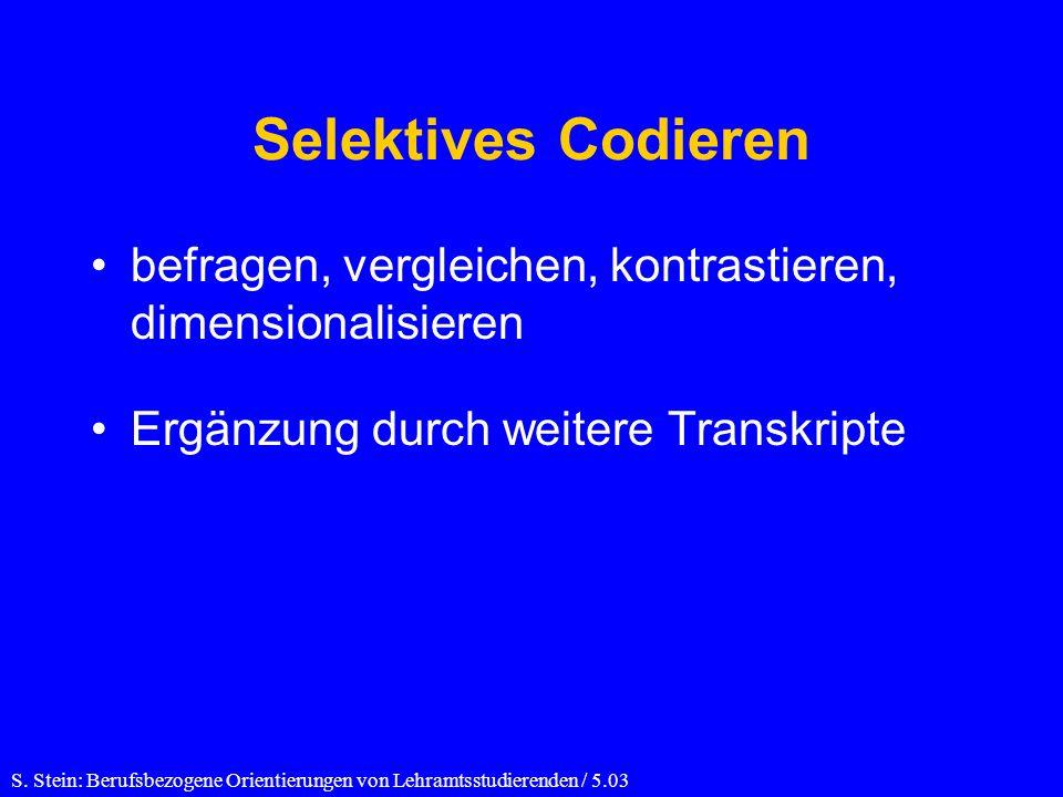 Selektives Codieren befragen, vergleichen, kontrastieren, dimensionalisieren. Ergänzung durch weitere Transkripte.